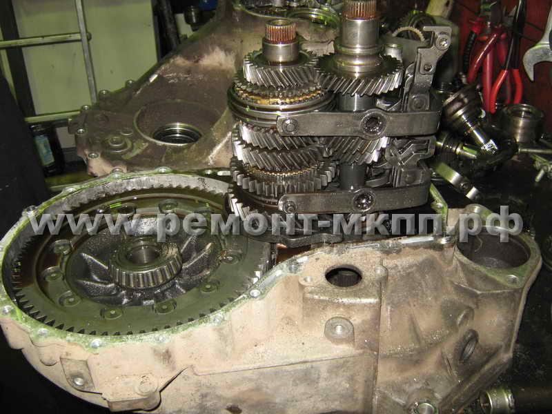 Коробка переключения передач неисправна.  Сотрудниками нашей компании будет произведен ремонт МКПП на Volkswagen...